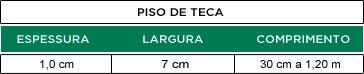 Piso de Teca